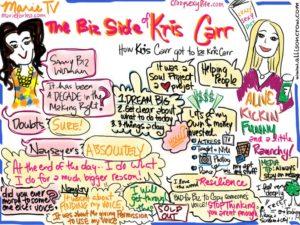 MarieForeloCrazySexyInterViewwKrisCarr by Allison Crow (c)2012