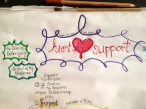 Heart of Support with Hiro Boga by Allison Crow